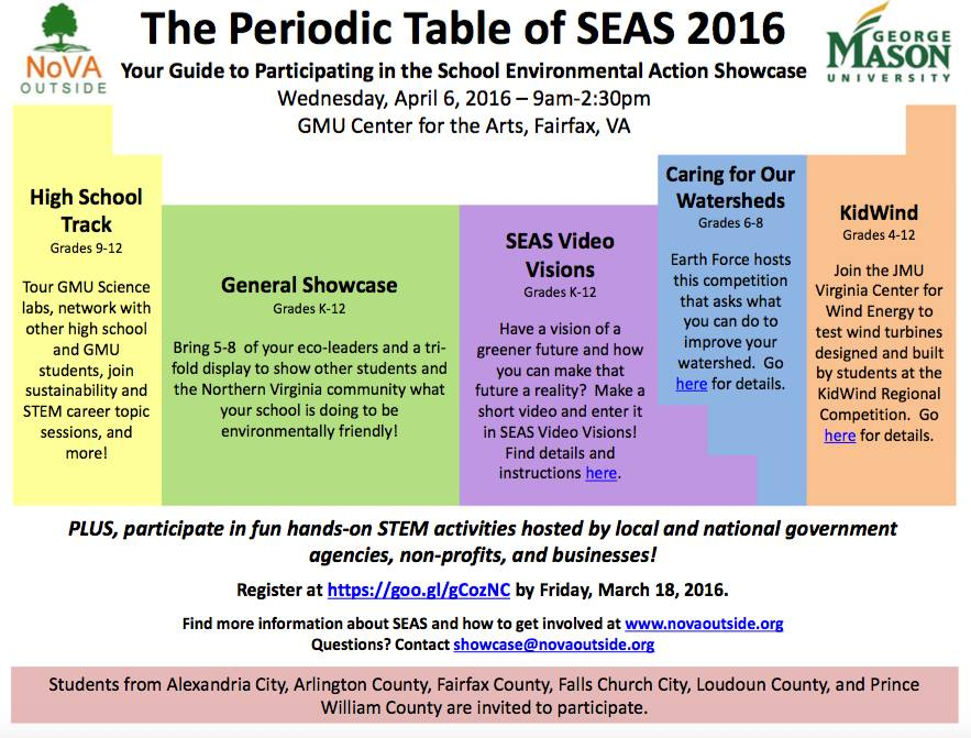 Periodic Table of SEAS NoVA Outside 2016